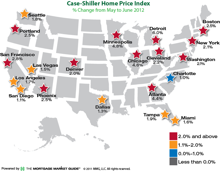 JUNE CASE-SHILLER HOME PRICE INDEX