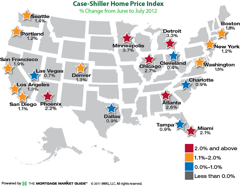 JULY CASE-SCHILLER HOME PRICE INDEX