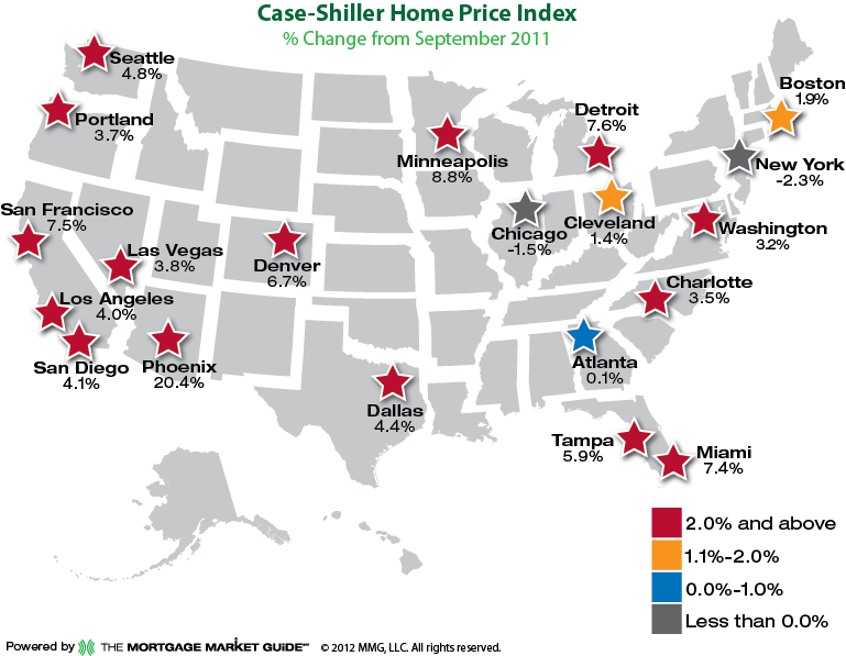 SEPTEMBER CASE SCHILLER HOME PRICE INDEX