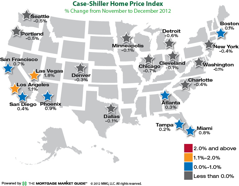 DECEMBER CASE-SCHILLER HOME PRICE INDEX