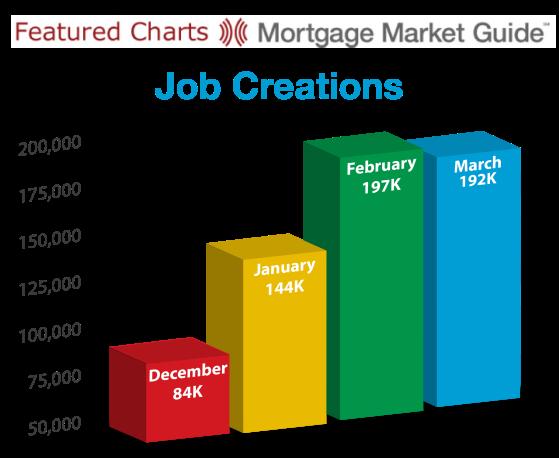 JOB CREATIONS: DECEMBER 2012 – MARCH2014