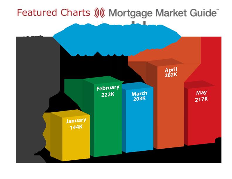 JOB CREATIONS: JANUARY 2014 – MAY2014