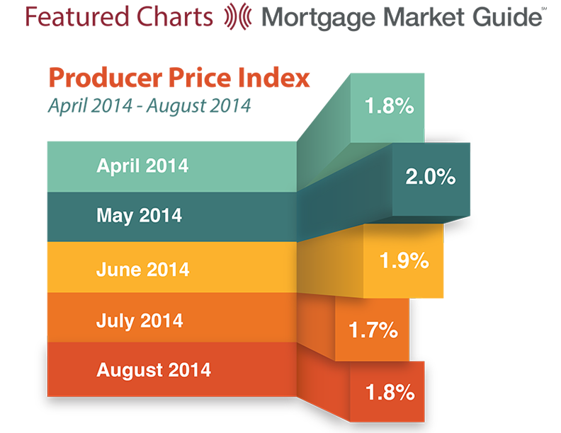 PRODUCER PRICE INDEX: APRIL 2014 – AUGUST 2014