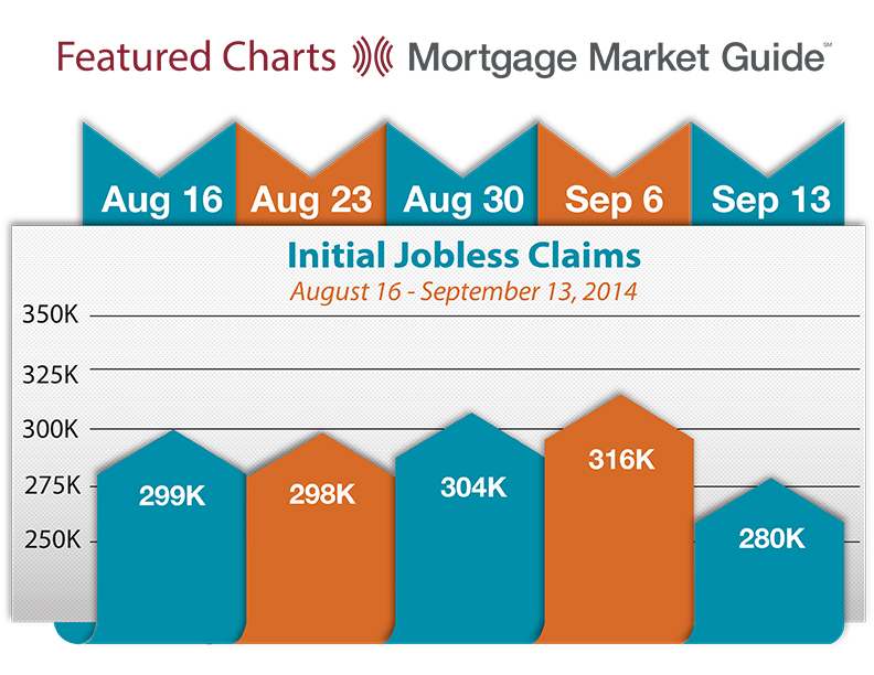 INITIAL JOBLESS CLAIMS: AUGUST 16 – SEPTEMBER 13,2014