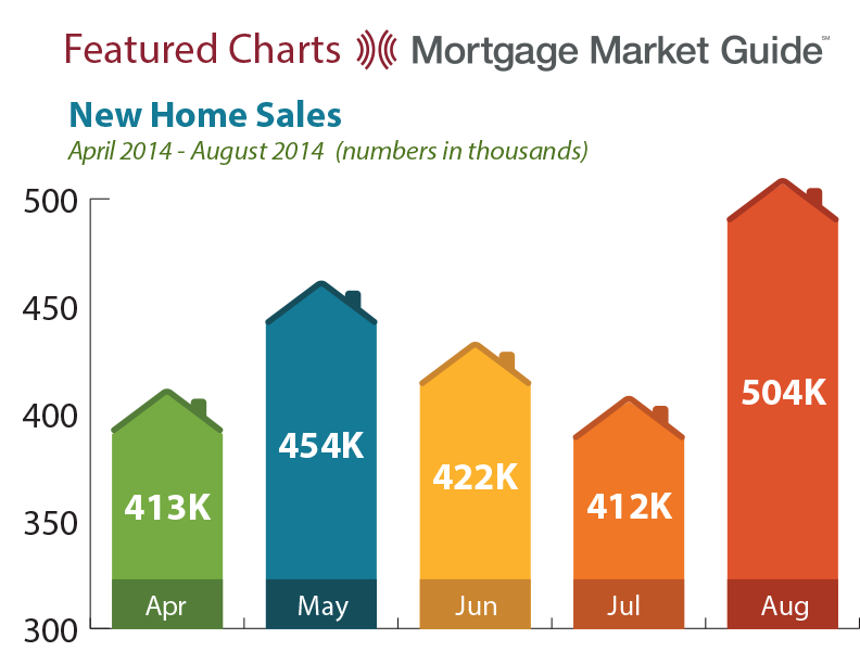 NEW HOME SALES: APRIL – AUGUST2014