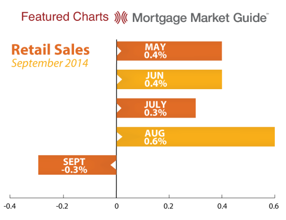 Retail Sales - September 2014