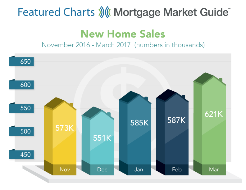NEW HOME SALES: NOVEMBER 2016 – MARCH 2017