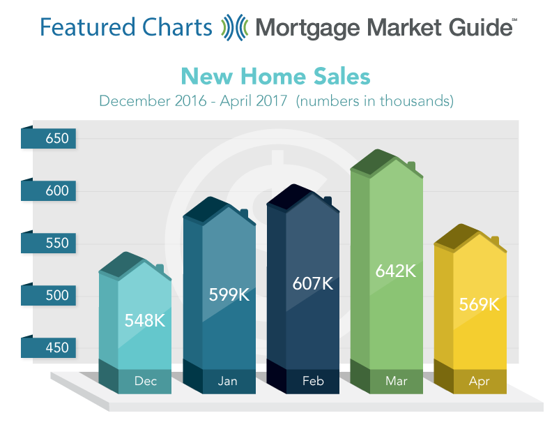 NEW HOME SALES: DECEMBER 2016 – APRIL 2017