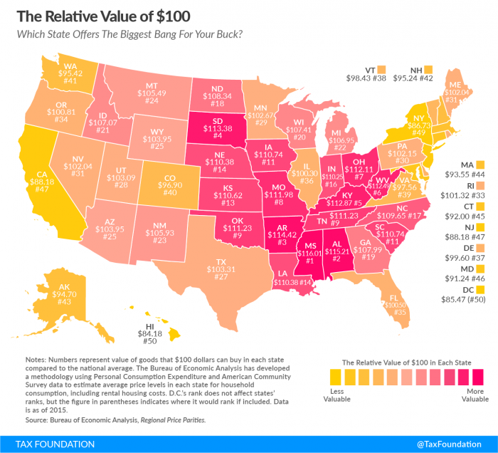 THIS IS HOW FAR ONE HUNDRED DOLLARS WILL GO IN EACH STATE